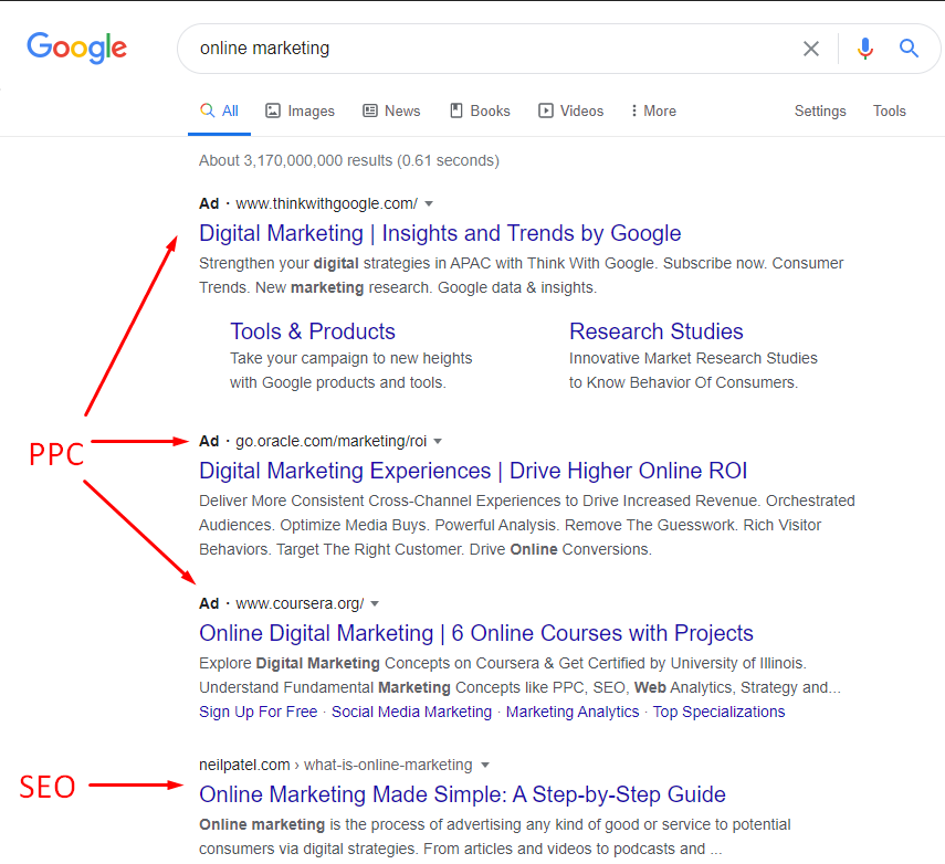 Position in Search Results