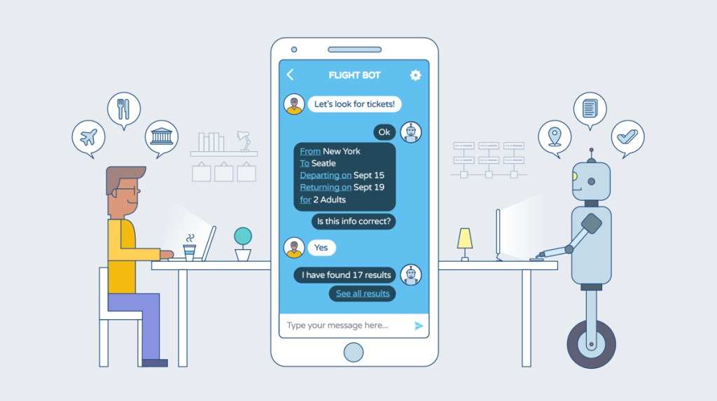 Why are chatbots so important