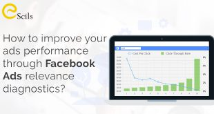 improve-your-ads-performance-through-Facebook-ads-diagnostics1