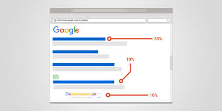 Find out whether Google reaches your key pages or not.