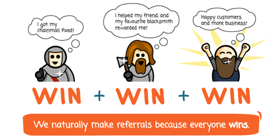 What is referral marketing?