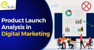 Product-Launch-Analysis-in-Digital-Marketing